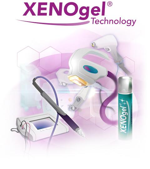 Grafik XENOgel Technology
